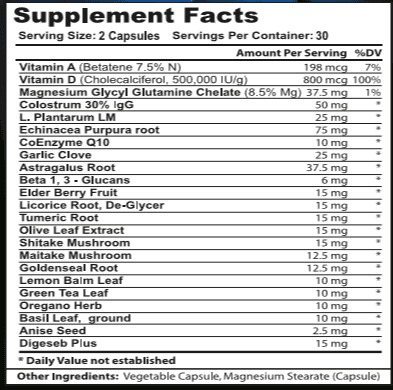 Vegetable Capsules Supplement Facts
