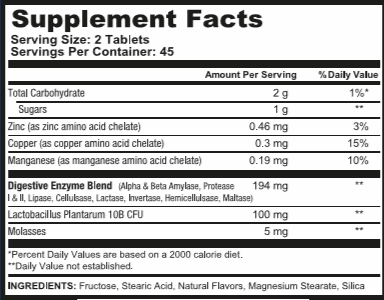 Supplements for Kids - Supplement Facts